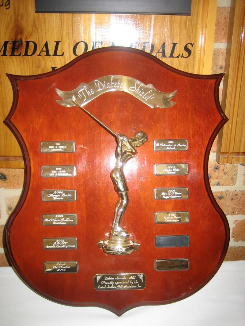 Diabetes Trophy